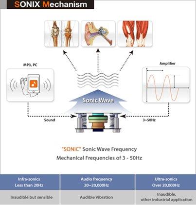 sound-wave-healing